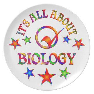 Assiettes En Mélamine Tout au sujet de la biologie