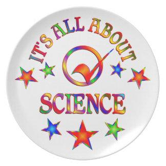 Assiettes En Mélamine Tout au sujet de la Science