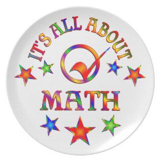 Assiettes En Mélamine Tout au sujet des maths