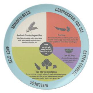 Assiettes En Mélamine Végétarien/contrôle sain végétalien de partie de