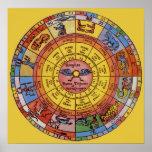 Astrologie céleste vintage, roue antique de poster