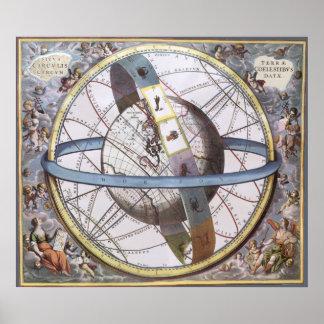 Astronomie vintage, zodiaque céleste de posters