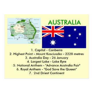 Au sujet de l'Australie Carte Postale