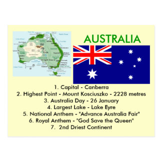 Au sujet de l'Australie Cartes Postales