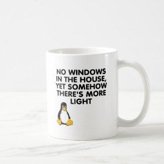 Aucunes fenêtres dans la maison… mug blanc