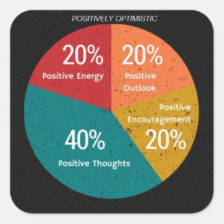 Autocollant franchement optimiste