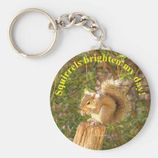 Aviveur de jour d'écureuil porte-clefs