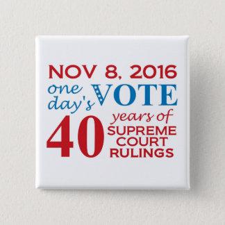 Badge Bouton carré du VOTE 2016