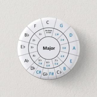 Badge Cercle de goupille de bouton de cinquièmes