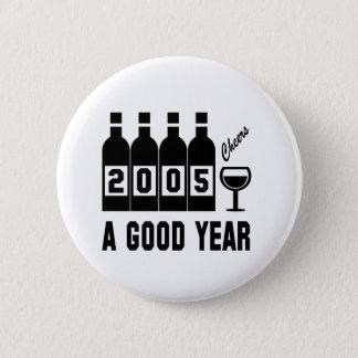 Badges 2005 une bonne année