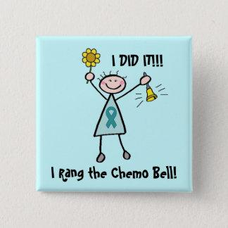 Badges Chimio Bell - cancer du col de l'utérus