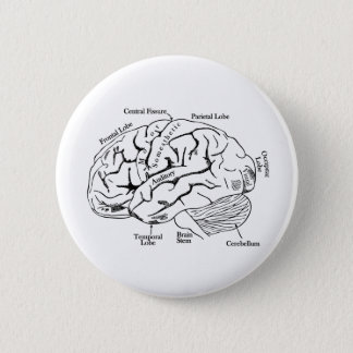 Badges Esprit humain
