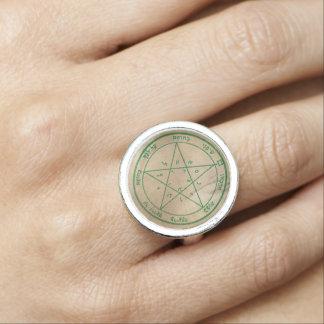 Bague Avec Photo Deuxième pentagramme de Vénus