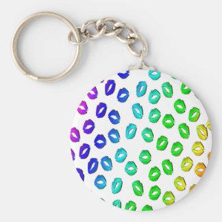 Baiser de baiser porte-clé rond
