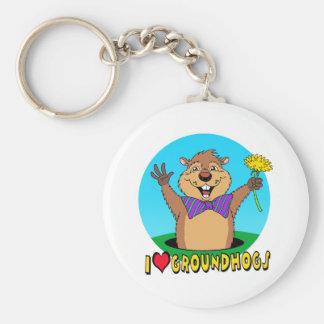 Bande dessinée Groundhog Porte-clé Rond