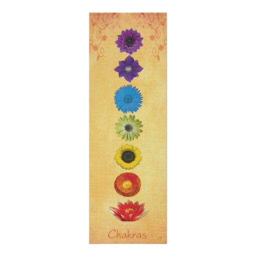 Bannière de sept Chakras Poster