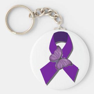 Basculez l'appui de fibromyalgie de ruban porte-clé rond