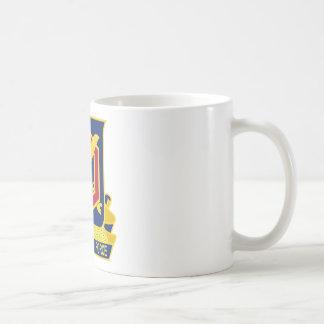 Bataillon de 476 produits chimiques tasses à café