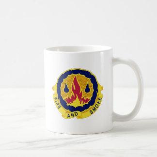 Bataillon de 487 produits chimiques tasse à café