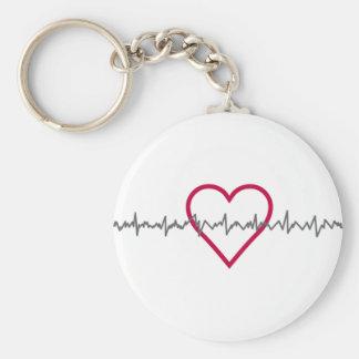 Battement de coeur porte-clés