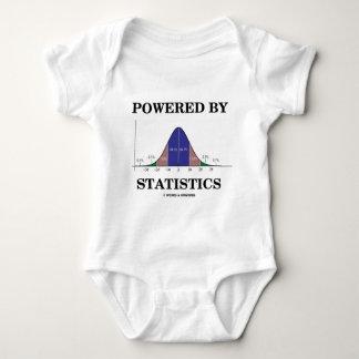 Body Actionné par des statistiques (humour de stat)