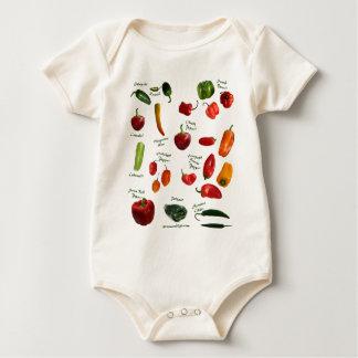 Body Identification de poivre de piment
