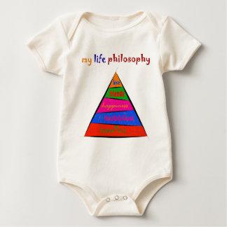 Body Kephalonissa - ma philosophie de la vie