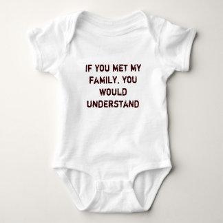 Body Si vous rencontriez ma famille, vous comprendriez