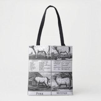 Boeuf, veau, porc, et coupes de mouton, 1802 sac