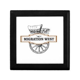 Boîte À Souvenirs chariots occidentaux de migration