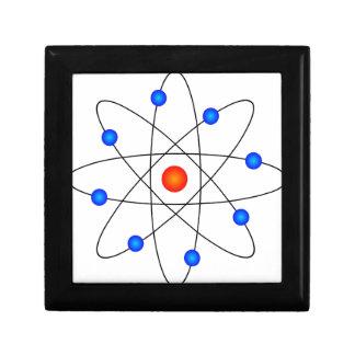 Boîte À Souvenirs Modèle d'atome