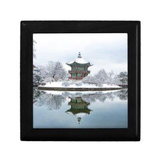 Boîte À Souvenirs palais d'Asiatique de gyeongbok
