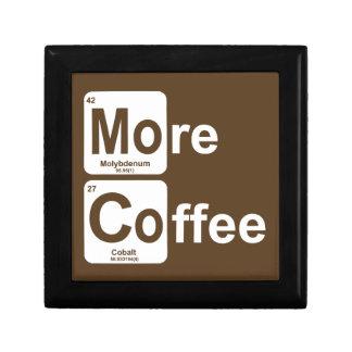 Boîte À Souvenirs Plus de Tableau périodique de café