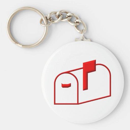bo te aux lettres porte cl rond zazzle. Black Bedroom Furniture Sets. Home Design Ideas
