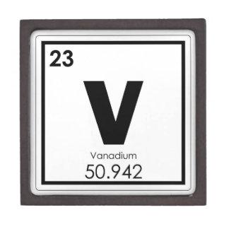 Boîtes À Babioles De Première Qualité Formule de chimie de symbole d'élément chimique de