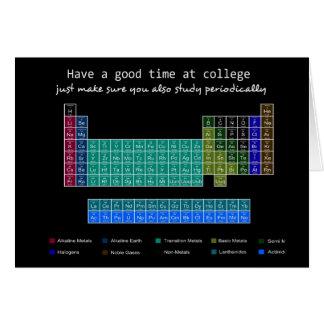 Bonne chance à l'étudiant de la science carte de vœux