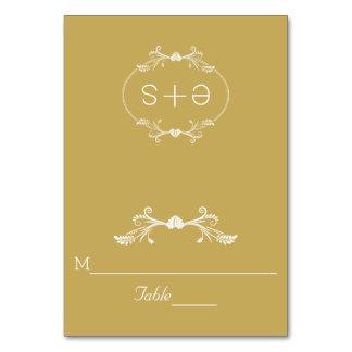 Cadre blanc, initiales épousant la carte d'escorte