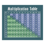 calculatrice instantanée de table de poster