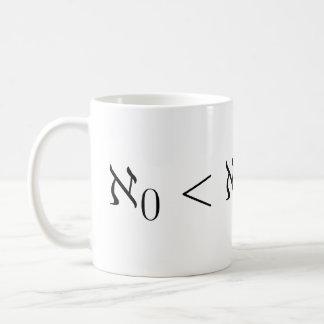 Cardinalité des ensembles infinis mug