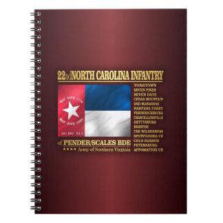 Carnet 22ème Infanterie de la Caroline du Nord (BA2)
