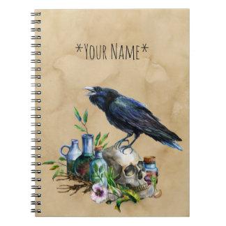 Carnet de Raven Magick