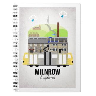 Carnet Milnrow