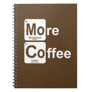 Carnet Plus de Tableau périodique de café