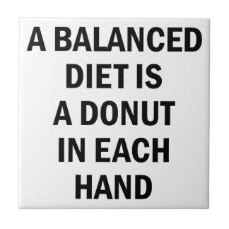 Carreau Alimentation équilibrée