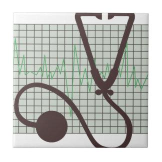 Carreau Diagramme médical