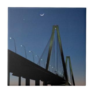 Carreau Pont de Jr. d'Arthur Ravenel au crépuscule