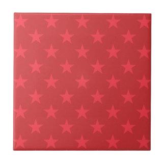 Carreau Profil sous convention astérisque rouge
