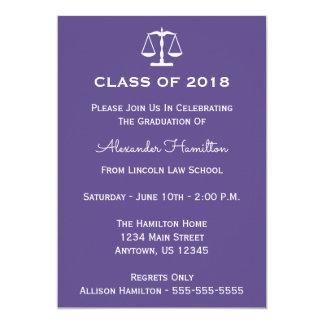 Carte Classe de l'obtention du diplôme de 2018 échelles