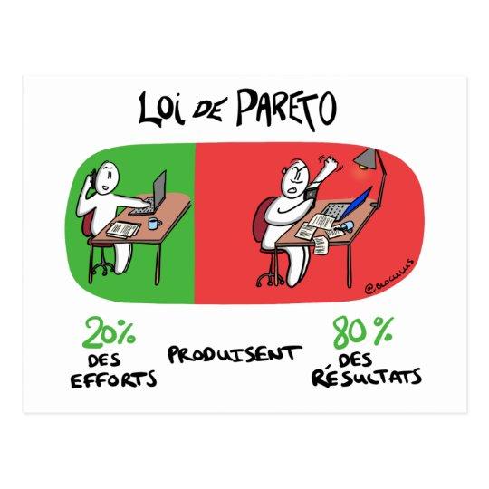 """Carte coaching """"Loi de Pareto"""""""