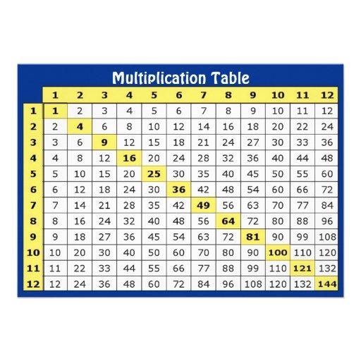 Carte collectable de tableau de multiplication carton d - Tableau tables de multiplication ...